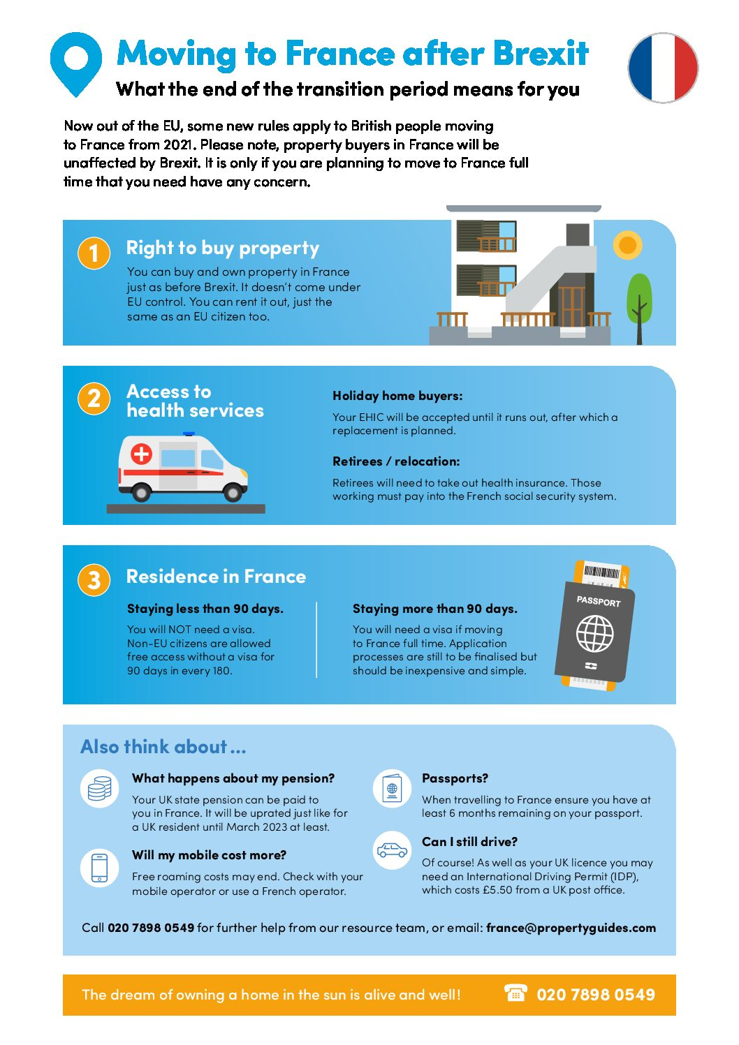 View our full infographic on the key points for France property buyers   Property Guides France