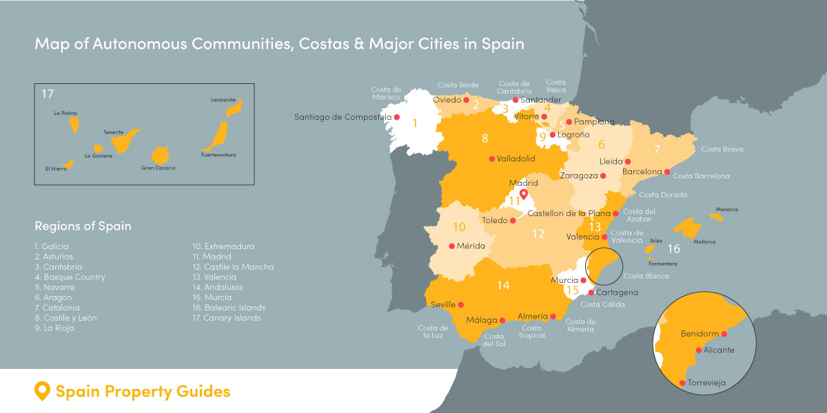 Buying Property in Spain: The Complete Guide - Spain Property Guides